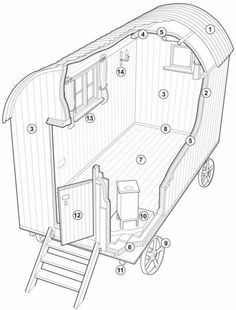 Goodlife Company (Whitbourne) Limited, is based on the Herefordshire / Worcestershire border and designs and builds traditional, high quality and bespoke living spaces based on an original shepherd's hut design.