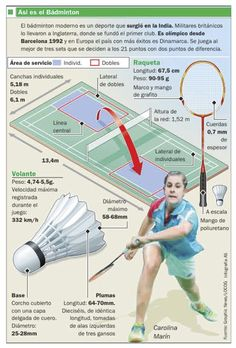 Badminton Tips, Badminton Club, Spanish Projects, Racquet Sports, Information Graphics, Sports Games, Extreme Sports, Olympic Games, Physical Education