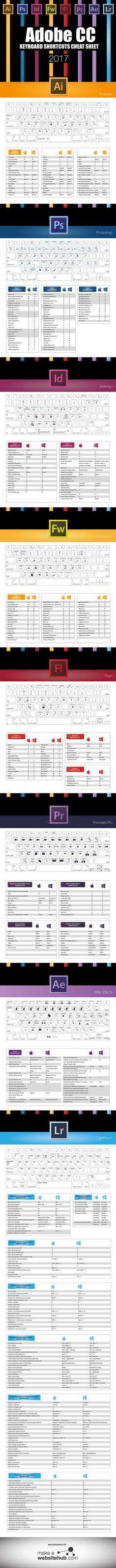 2017 Adobe Creative Cloud Keyboard Shortcuts Cheat Sheet #infographic