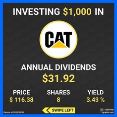 Value Investing, Investing In Stocks, Investing Money, Saving Money, Budgeting Finances, Budgeting Tips, Stocks For Beginners, Stocks And Shares, Dividend Investing