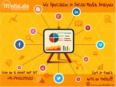 #SocialMedia Analysis