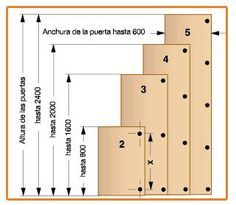 Sacheco Work Tools, Furniture Assembly, Autocad, Ideas Para, Wood Projects, Bar Chart, Floor Plans, Woodworking, House Design