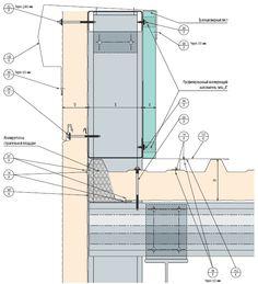 Сэндвич панели, Стеновые панели KS1000 AWP - Горизонтальный монтаж - Парапет фронтоновой стены