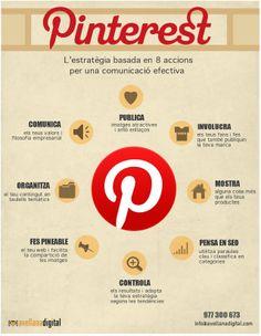 L'estratègia de les 8 accions per una comunicació eficaç a #Pinterest   #ecommerce #socialmedia #communitymanager #marquetingonline