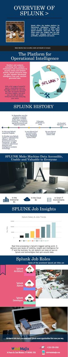 13 Best Splunk images in 2017 | Tech, Technology:__cat__