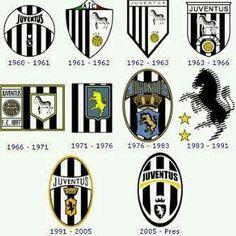 Juventus, evolução do escudo.