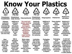 Understand the labels that come with your plastic items. Say NO to single use plastic items whenever you can.