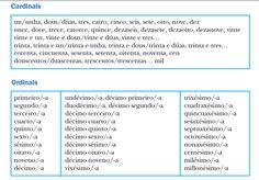 Cardinais e ordinais en galego