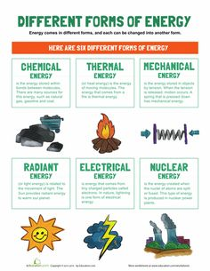 Worksheets: Types of Energy