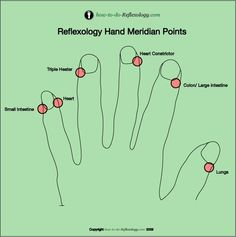 hand meridian points