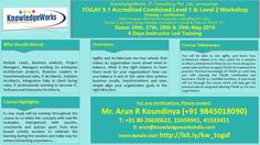 TOGAF 9.1 Accredited Combined Level 1 & Level 2 [Training + Certification] Dates : 26th, 27th, 28th & 29th May 2016 @ Bangalore WebURL : www.bit.ly/kw_togaf Contact : Arun R Koundinya ( 9845018090 )