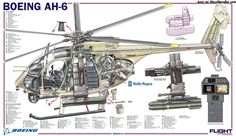 http://www.bing.com/images/search?q=Boeing AH-6