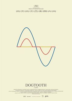 Kynodontas /Dogtooth /Canino (2009)  *WARNING* watch the trailer first, before you watch the whole film