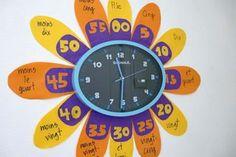 Apprendre l'heure tout en s'amusant ! Découvrez d'autres ateliers pratiques et ludiques à faire avec votre enfant chaque mercredi sur C-MonEtiquette.fr.