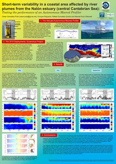 Short-term variability in a coastal area affected by river plumes from the Nalón estuary (central Cantabrian Sea): Testing the performance of an Autonomous Moored Profiler Science Posters, Coastal, River, Sea, Feather, Rivers, Ocean