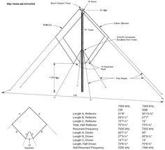 The Moxon Beam by DK7ZB, moxon yagi, moxon antenna