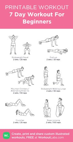 HIIT is likewise accountable for building muscle mass. This is due to the fact that HIIT develops endurance and triggers more blood flow with better contractility to the muscles. 7 Day Workout, Jump Rope Workout, Everyday Workout, Body Weight, Weight Loss, Burn Fat Build Muscle, What Is Hiit, Reps And Sets, Printable Workouts