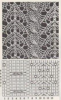 Lace pattern with integrated cable pattern Source by andafun Knitting Machine Patterns, Lace Knitting Patterns, Knitting Stiches, Cable Knitting, Knitting Charts, Lace Patterns, Crochet Stitches, Stitch Patterns, Knit Crochet