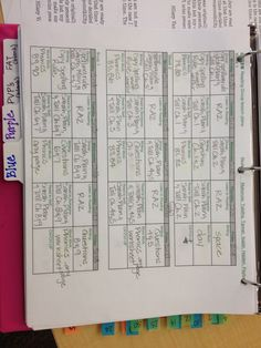 Daily Five Group Lesson Plans
