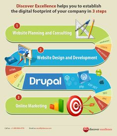 Complete Web solution provider in USA.