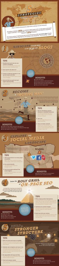 Search Engine Marketing - Five Strategies to Map Out Your SEO [Infographic] - @marketingprofs
