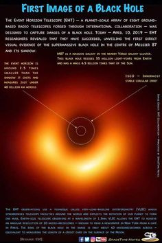First Image of a Black Hole We have quickly added all the articles about sky and astronomy to our website. First Image of a Black Hole wishing you a pleasant moment on our site that you can find sky science and more. Astronomy Facts, Astronomy Science, Space And Astronomy, Astronomy Pictures, Hubble Space, Space Telescope, Space Shuttle, Physics And Mathematics, Quantum Physics