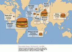 Schéma de l'indice Big Mac par pays