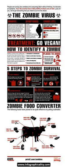 Zombie Infographic 05 - http://infographicality.com/zombie-infographic-05/