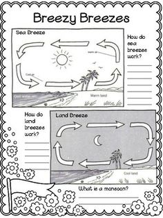 5-8 FREE sheet with sea breeze and land breeze pictures to color. Also has some fill in questions.