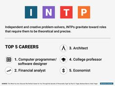 The best jobs for every personality type - Business Insider
