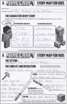 Minecraft Story Map for Kids: Teach Creative Writing with Minecraft---thank the heavens I found this! Writing Prompts For Kids, Kids Writing, Teaching Writing, Writing Activities, Writing Skills, Study Skills, Writing Process, Writing Paper, Writing Ideas