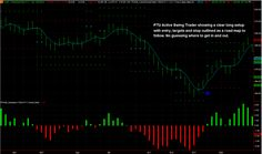 Options Trading - Continue Reading - Binary Trading For Beginners