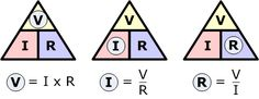 Ohms Law Triangle Relationship