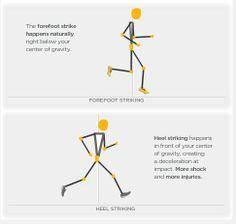 Natural Running AKA Do NOT heel strike