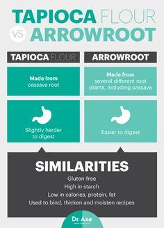 Tapioca flour vs. arrowroot - Dr. Axe http://www.draxe.com #health #holistic #natural