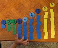 Milk Cap Math: Preschool Activities