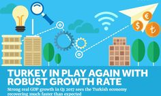 Consulting Firms, Marketing Consultant, Public Relations, Investing, Turkey, Business, Turkey Country, Business Illustration