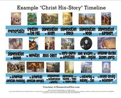"""His Story"" A Providential Approach Using the Timeline Method – Part 2  #homeschool @Sharon Miller-day Learning"