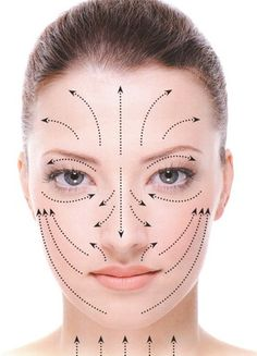 Diagram showing a facial massage routine that you can easily do massage lines solutioingenieria Image collections