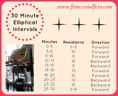 30 Minute Elliptical Intervals