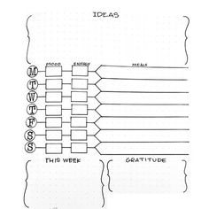 Elements Modules & Trackers I Use for my journal with explanations & how I use them.