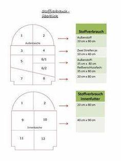 Tasche - SchickiMicki FlapBag - Nähanleitung und Schnittmuster - Nähanleitungen bei Makerist