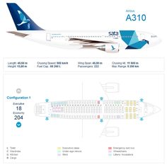 SATA AIRLINES AIRBUS A310 AIRCRAFT SEATING CHART