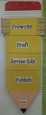 Classroom display to track writing. On the file cabinet maybe?