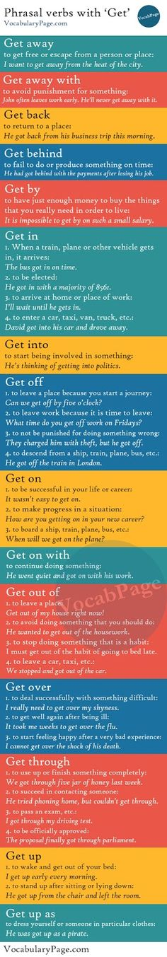 Phrasal Verbs with Get. Phrasal Verbs that start with G.