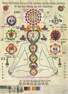 Find your balance! #Chakra