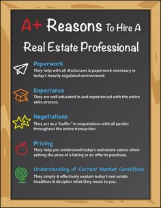 Why you should use a Realtor in Cape Coral by Michelle Twist