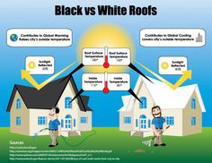 """May not be """"authentic"""" on all the historic house styles I like, but it needs to be done. Black Vs White Roofing Infographic"""