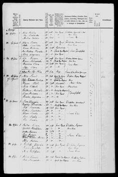 Ole Nielsen & Fam. FT.1855 - Foto - Pedersen Web Site - MyHeritage