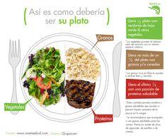 ASÍ DEBERÍA SER SU PLATO! Tener una dieta balanceada contribuye a tener un buen equilibrio en nuestro cuerpo. Esta infografía nos muestra un aproximado de las proporciones de cada uno de los tipos de alimento que debemos incluir en nuestro plato.